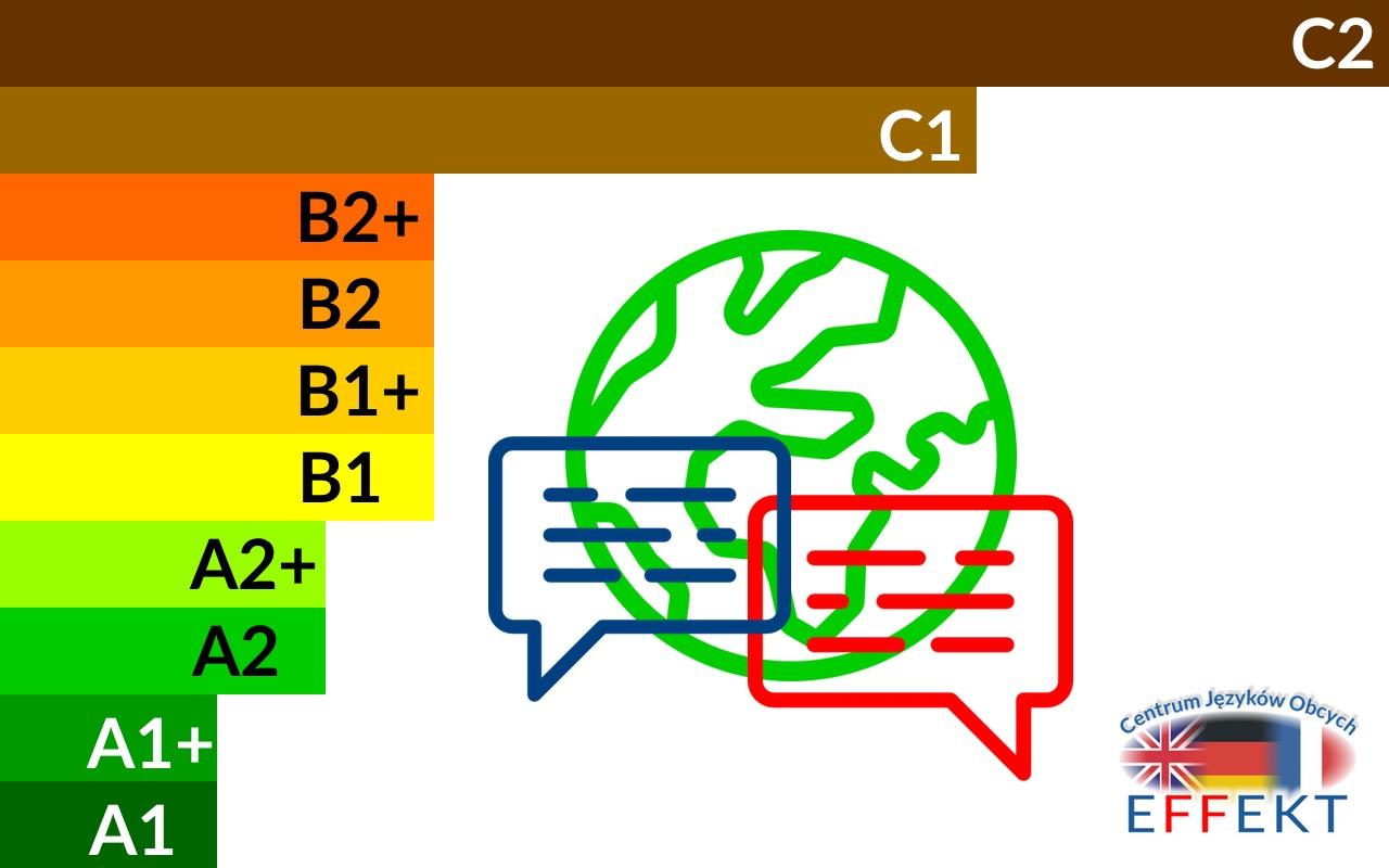 Przewodnik po poziomach językowych